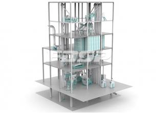 Enkeltlinje SZLH420X produksjonslinje for